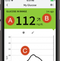Photo of phone with glucose level stats. thumbnail
